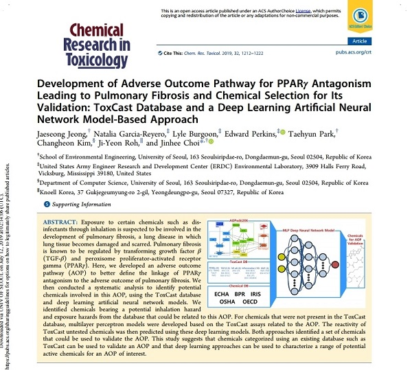 Development of Adverse Outcome Pathway for PPARγ Antagonism Leading to Pulmonary Fibrosis and Chemical Selection for Its Validation: ToxCast Database and a Deep Learning Artificial Neural Network Model-Based Approach (2019)