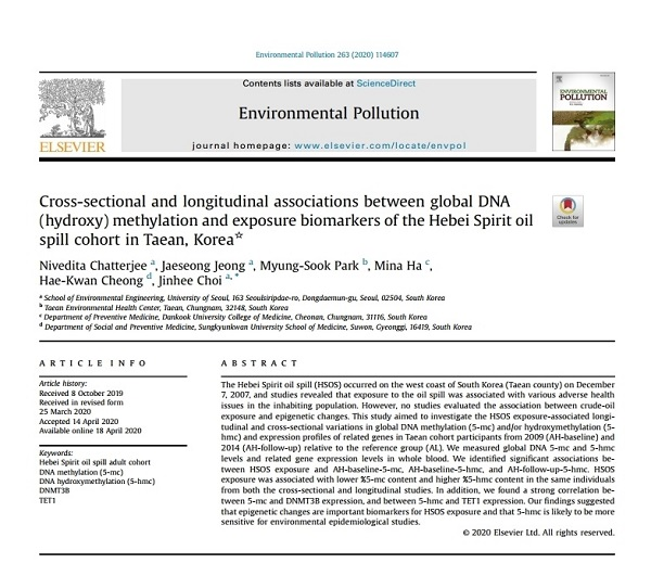 Cross-sectional and longitudinal associations between global DNA (hydroxy) methylation and exposure biomarkers of the Hebei Spirit oil spill Cohort in Taean, Korea (2020)